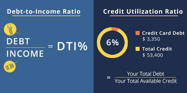 DTI and credit utilization ratio: How to calculate and tips to improve